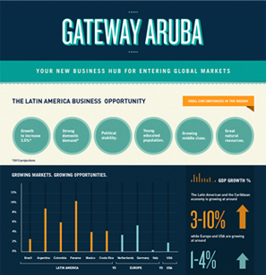 Aruba Gateway Infographic