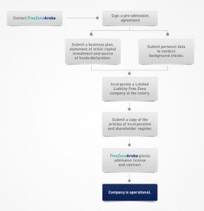 admission-procedure-diagram1